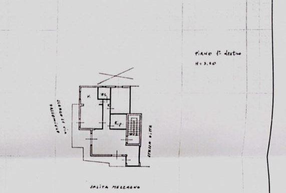 planimetria per i clienti